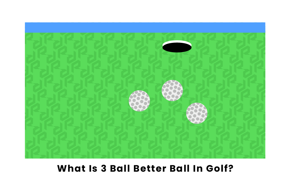 What Is 3 Ball Better Ball In Golf?