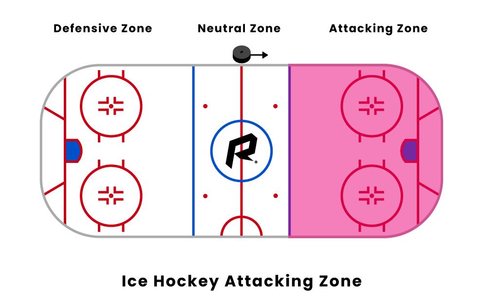 Hockey Attacking Zone Ice
