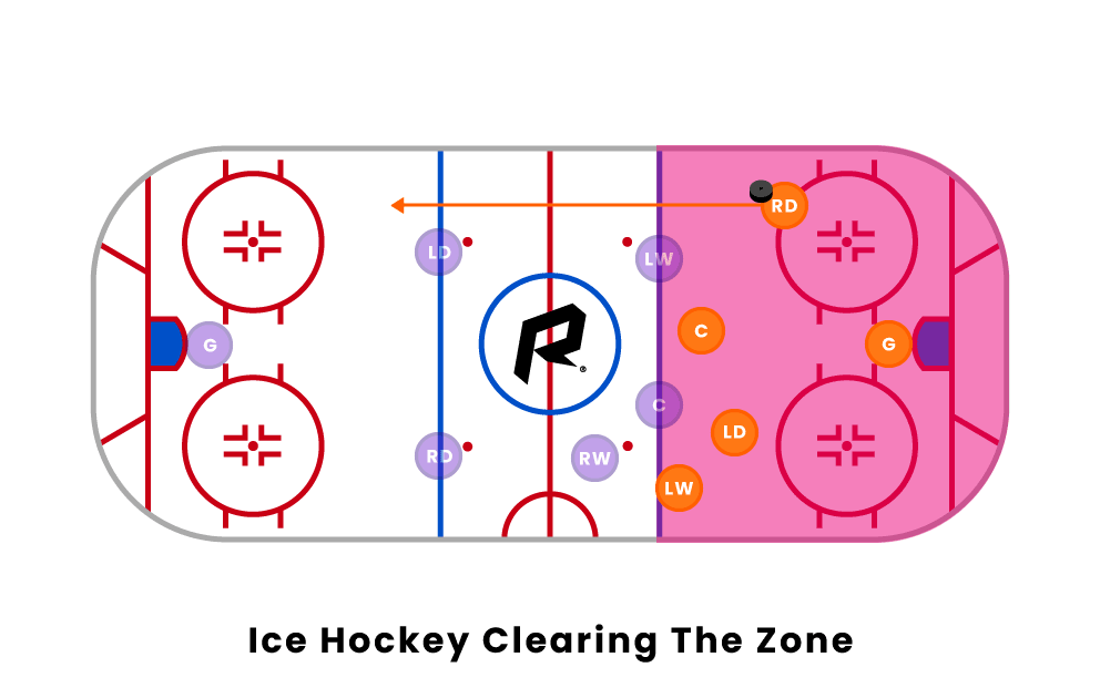 hockey clearing the zone