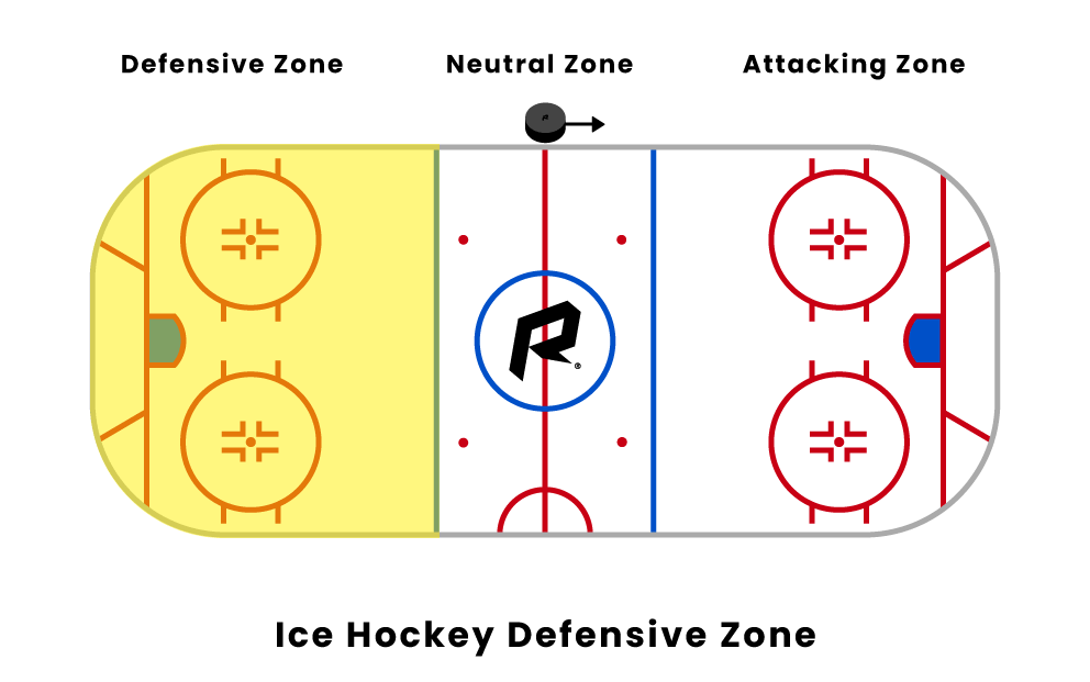 Hockey Defensive Zone Ice