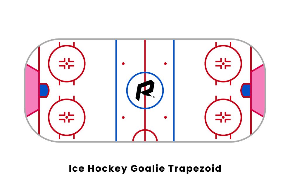 Hockey Goalie Trapezoid