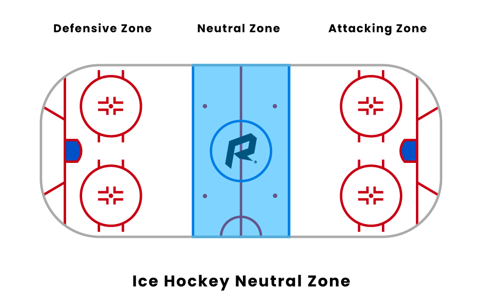 hockey neutral zone