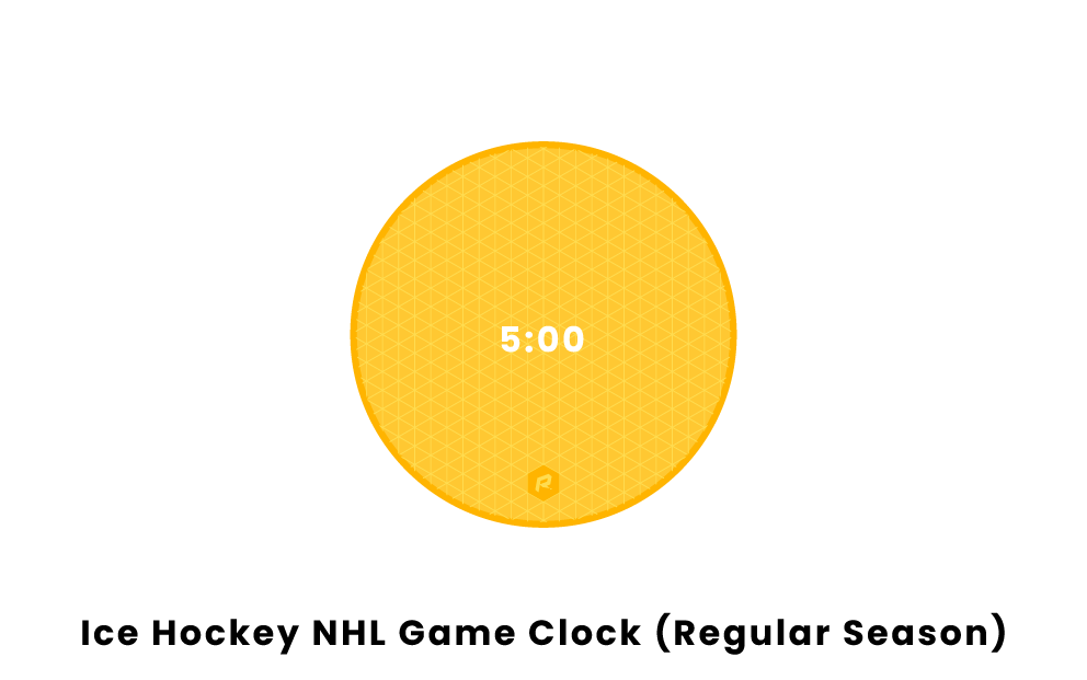 Hockey NHL Regular Season Game Clock