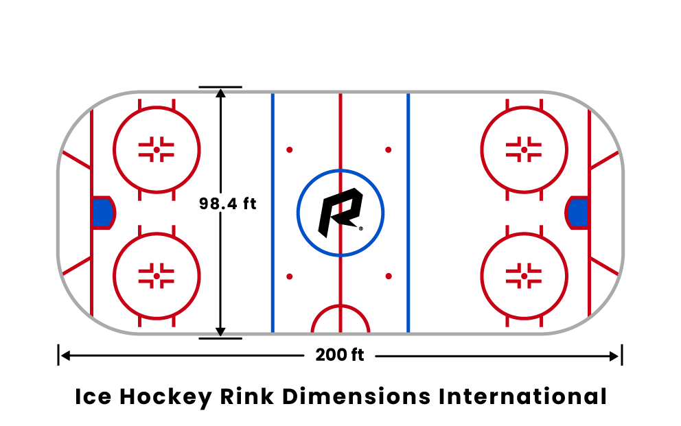Hockey Rink Dimensions International