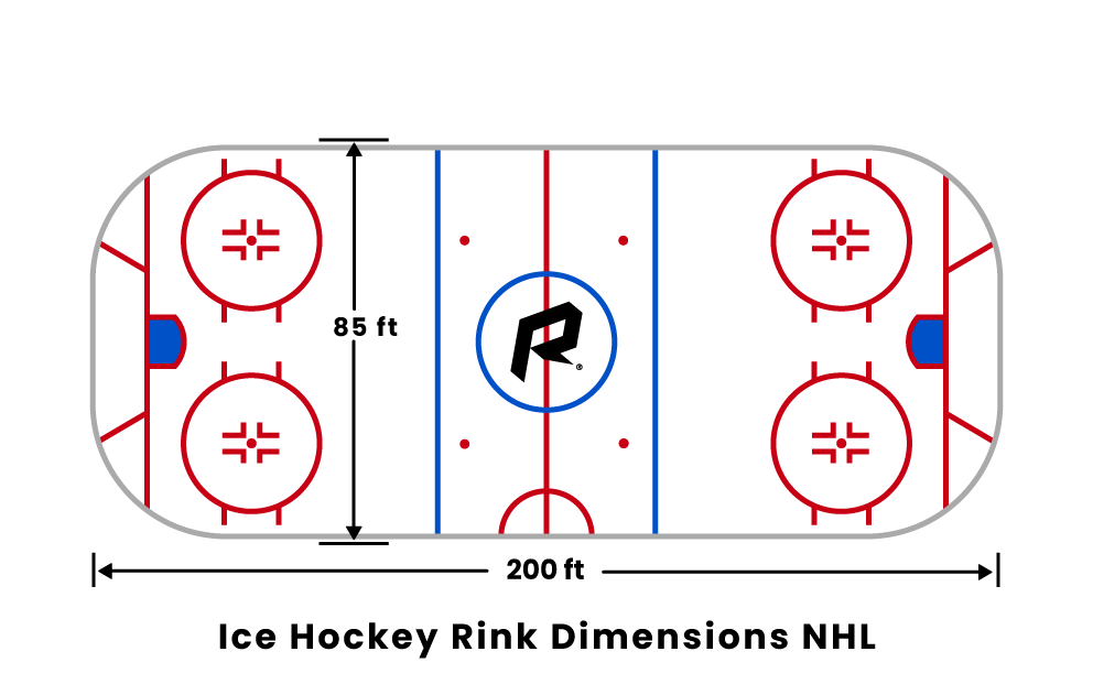 Hockey Rink Dimensions NHL