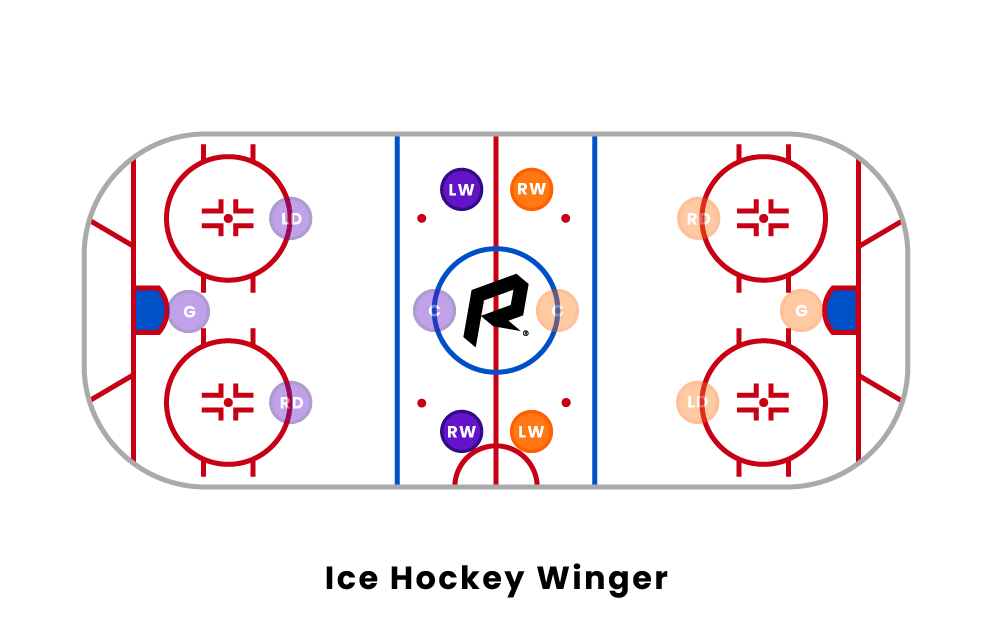 Hockey Winger