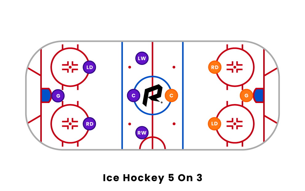 Ice Hockey 5 On 3
