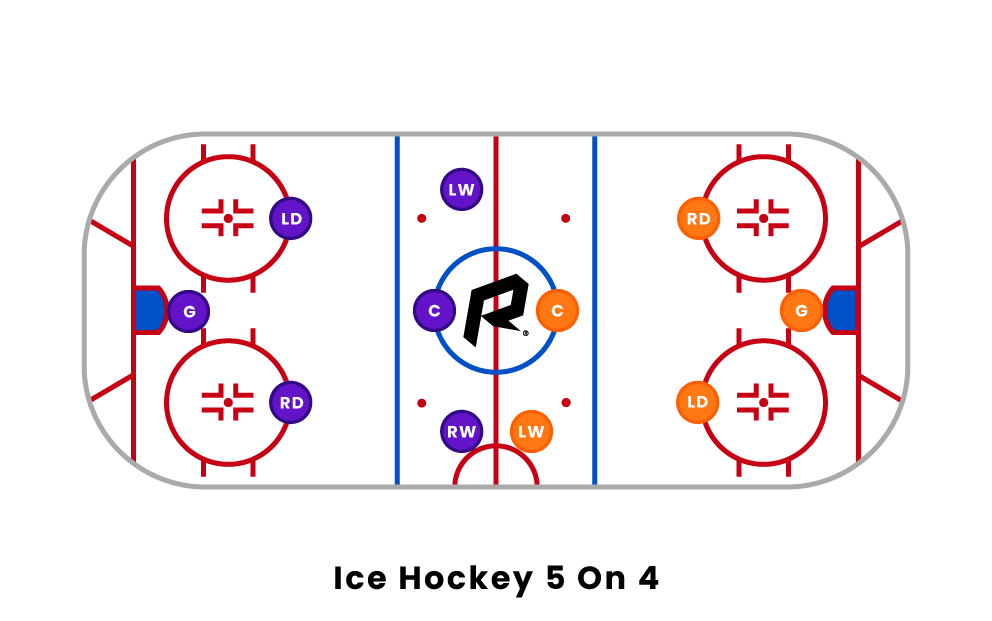 Ice Hockey 5 On 4