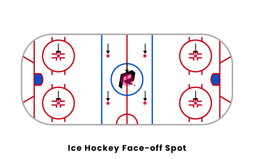 ice Hockey Face Off spot