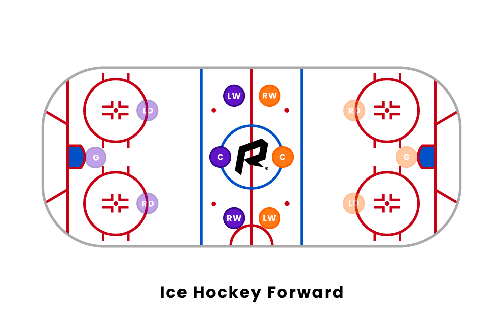 ice Hockey Forward