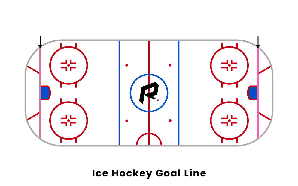 ice hockey goal line