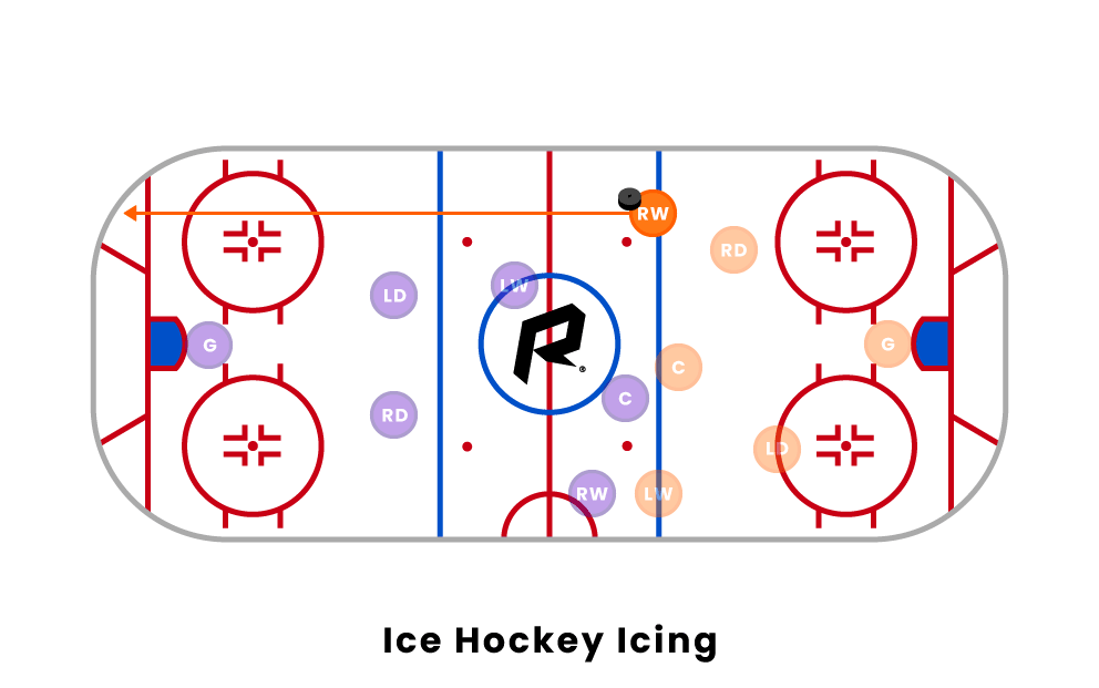 ice hockey icing