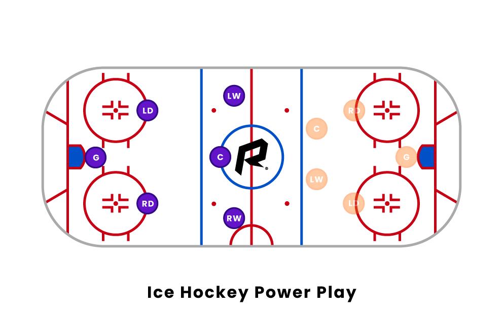 Hockey Double Minor Penalties