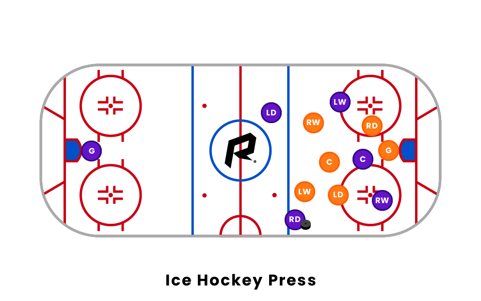 Ice Hockey Press