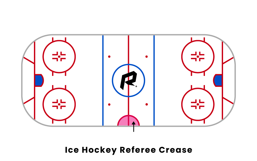 Ice Hockey referee crease