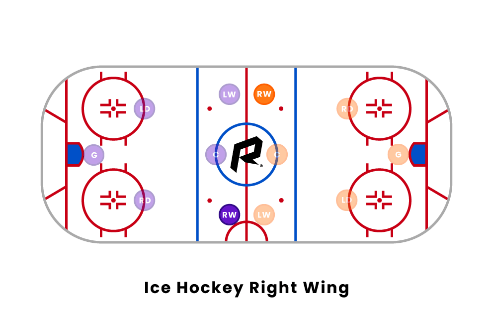 Ice Hockey Right Wing