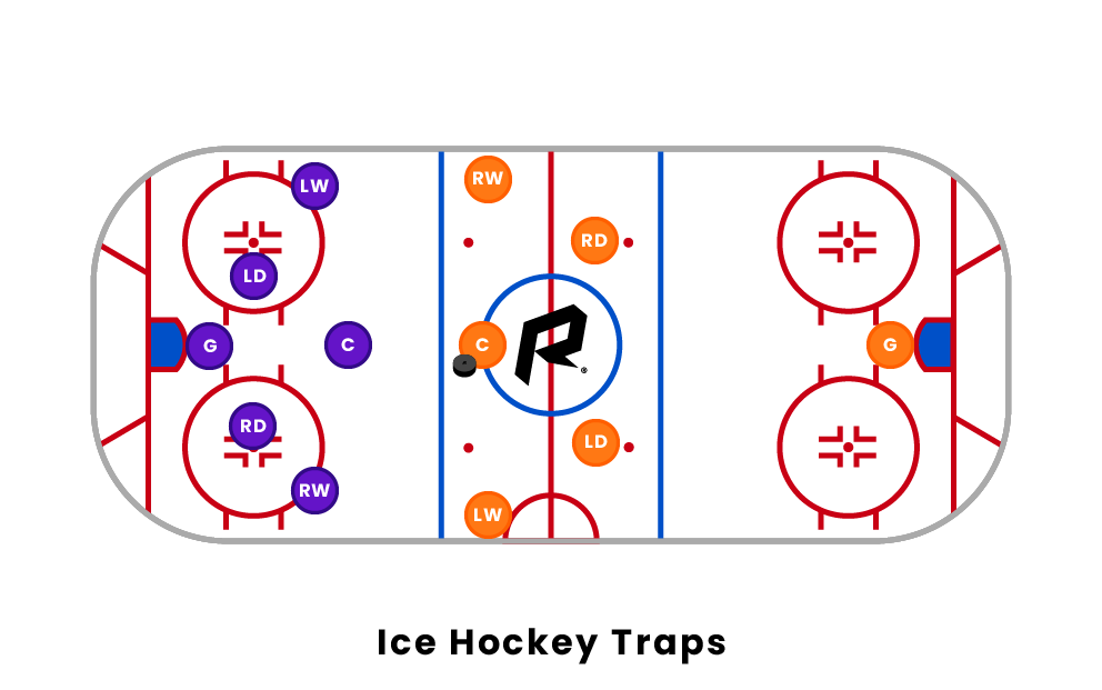 Ice Hockey Traps