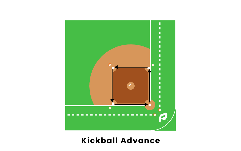 Kickball Advance