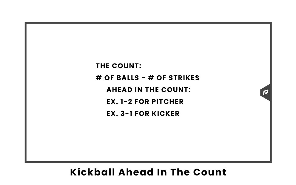kickball ahead in the count