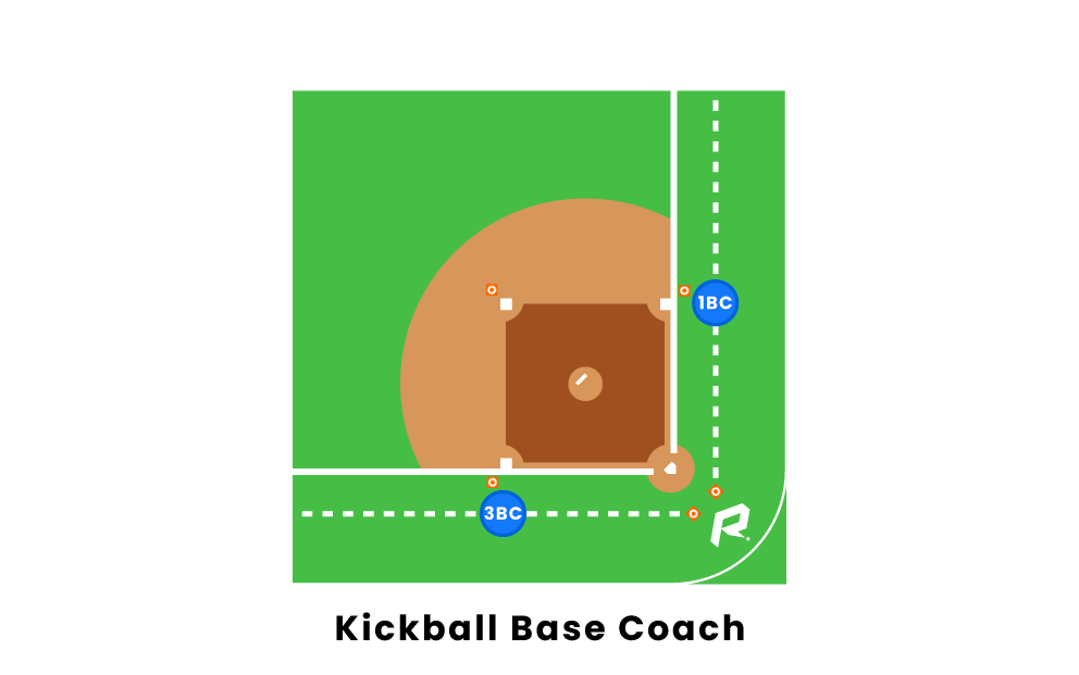 kickball base coach