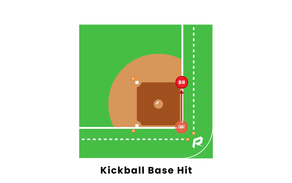 kickball base hit