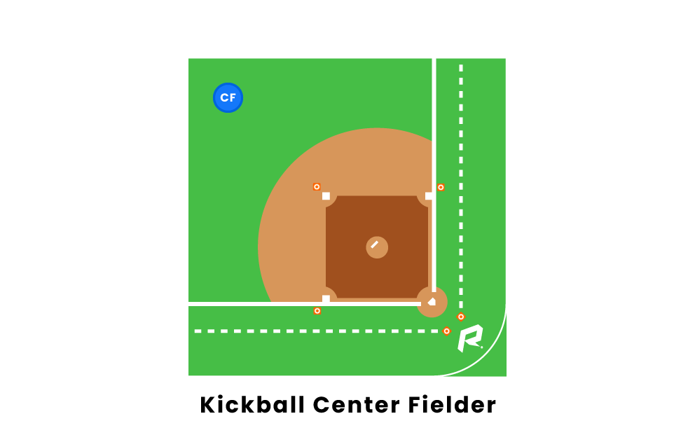 kickball center fielder