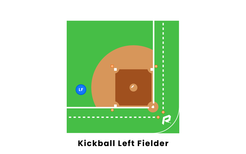 Kickball Left Fielder