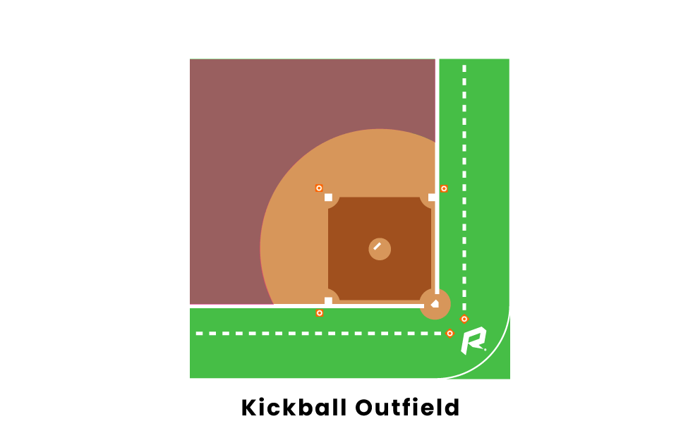 Kickball The Outfield