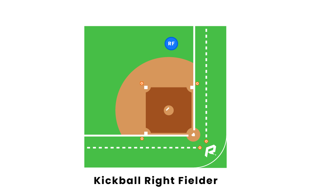 kickball right fielder