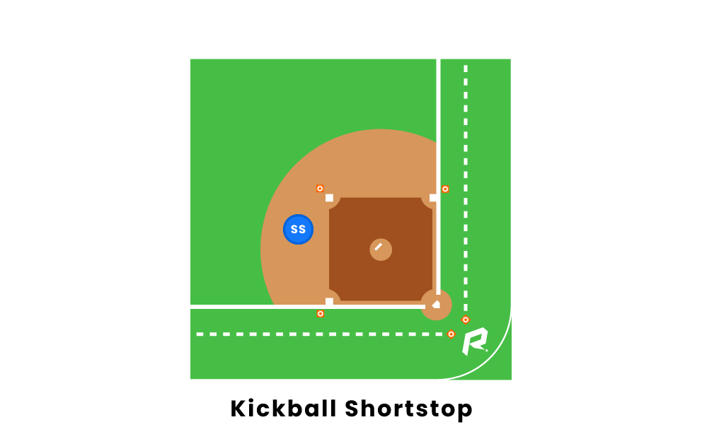 kickball shortstop