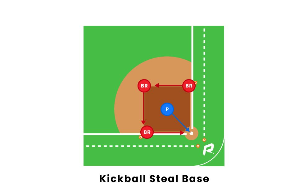 Kickball Steal Base