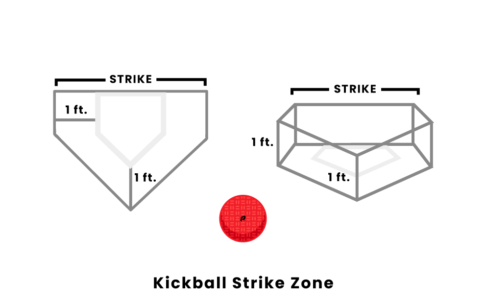 Strike Zone In Kickball