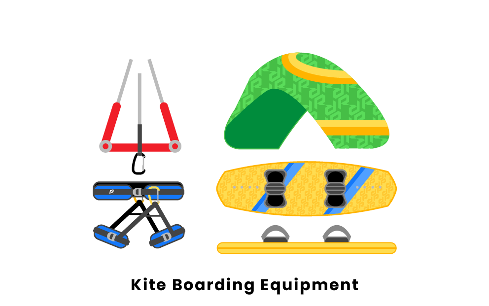 Kite Boarding Equipment