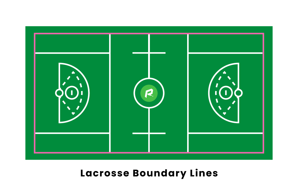 Lacrosse Boundary Lines