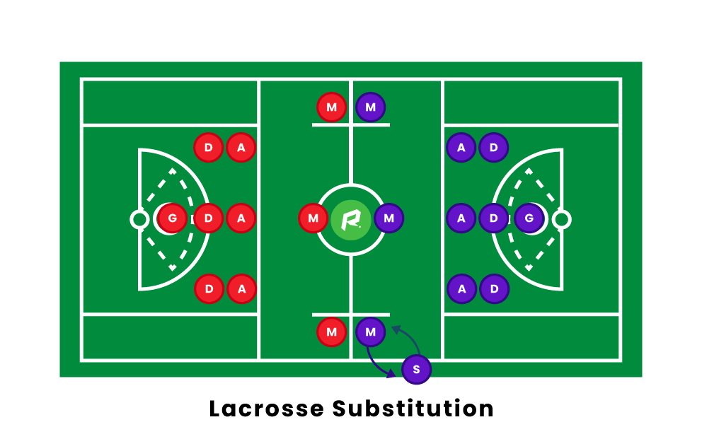 Lacrosse Substitution