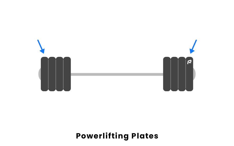 Powerlifting Plates