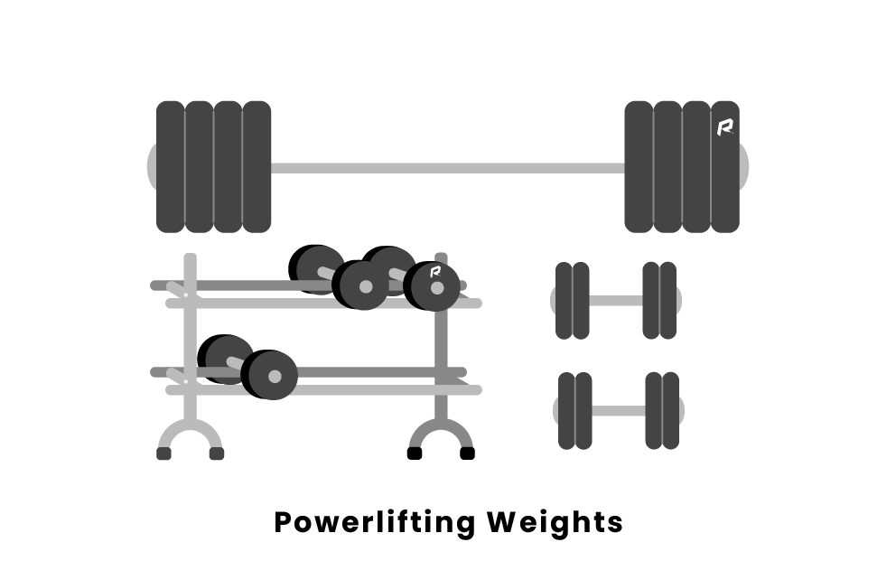 Powerlifting Weights