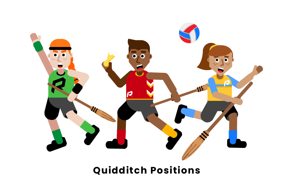 Quidditch Positions