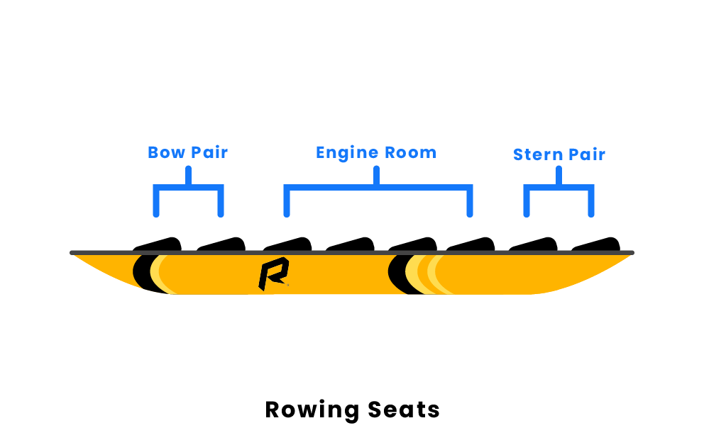 rowing seats