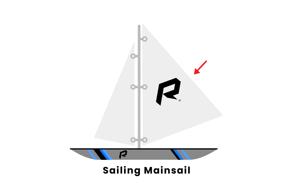 Sailing Mainsail