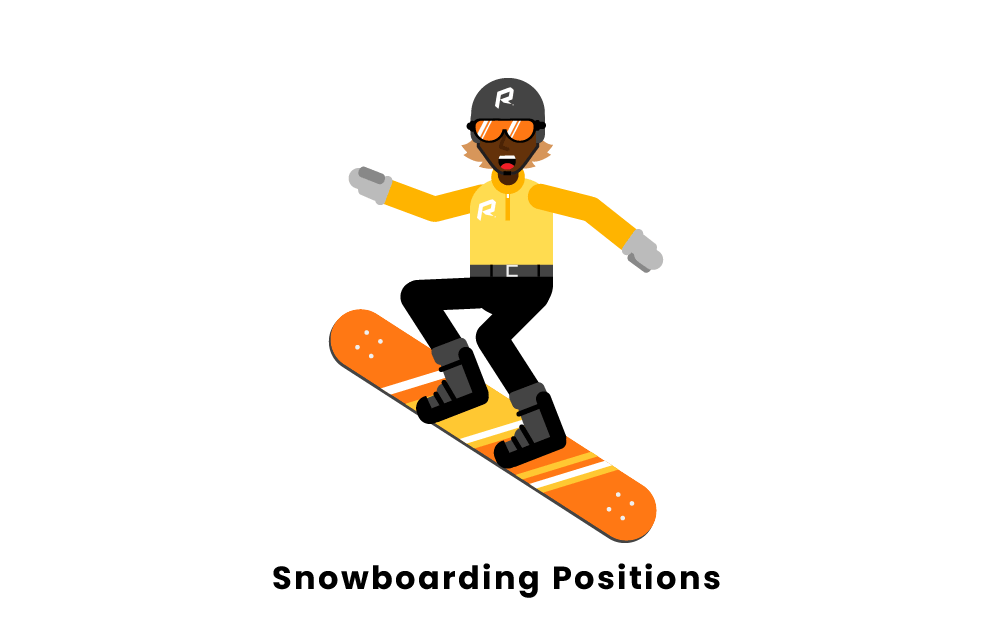 Snowboarding Positions