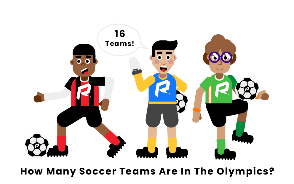 How Many Soccer Teams Are In The Olympics