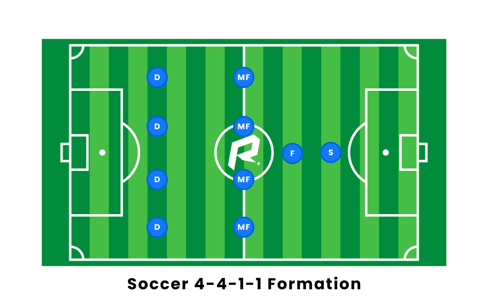 soccer 4 4 1 1 formation
