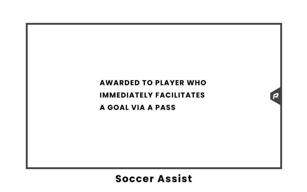Soccer Assist