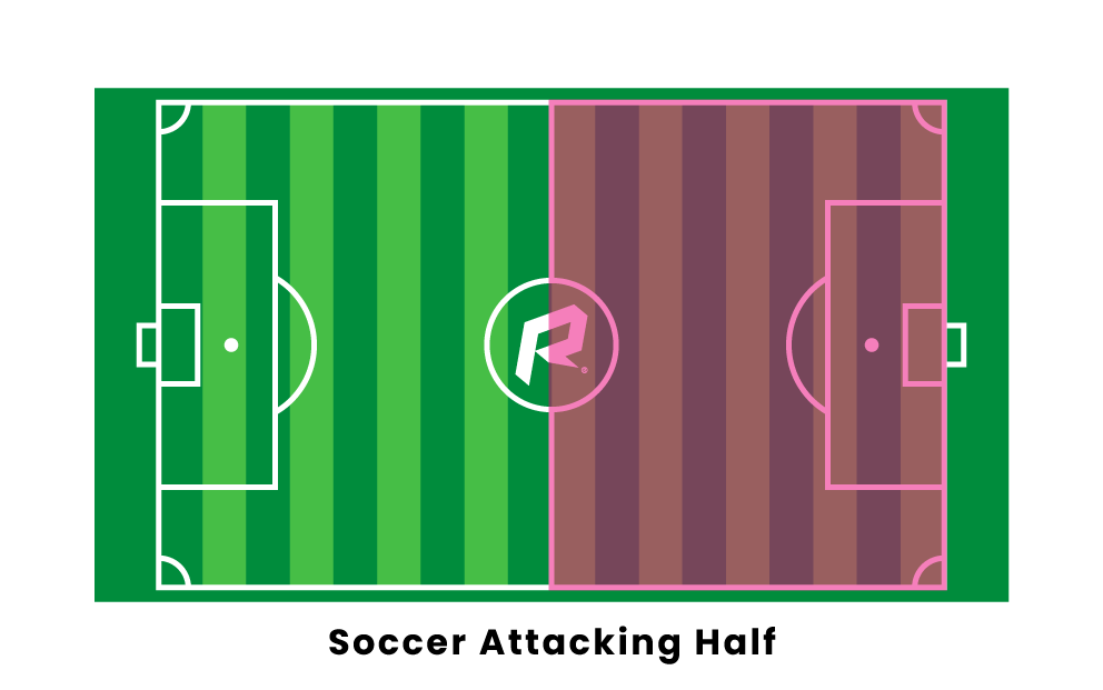soccer attacking half