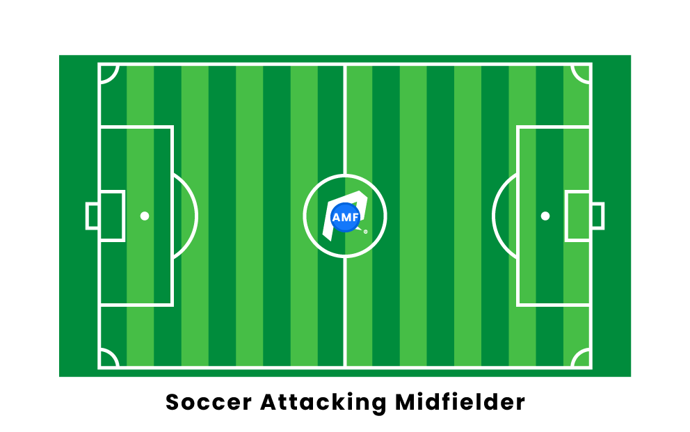 Soccer Attacking Midfielder