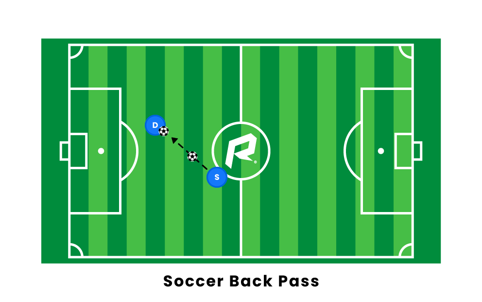 Soccer Back Pass