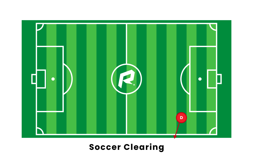 soccer clearing