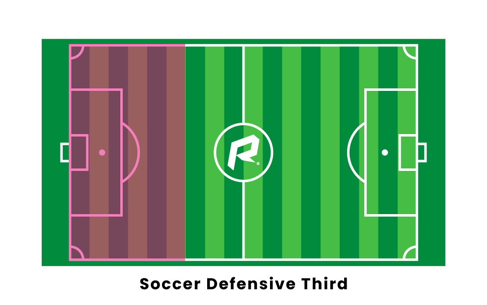 soccer defensive third