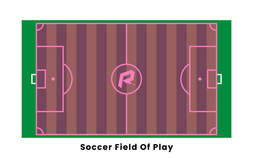 Soccer Field of Play